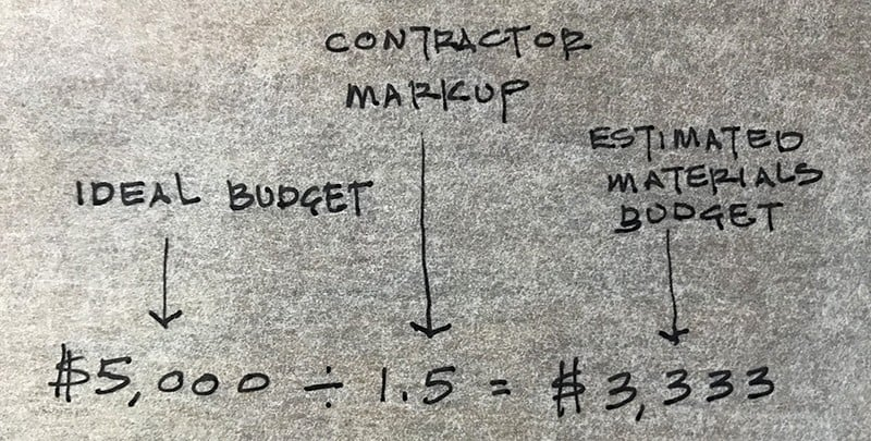 written calculation for the average cost of a bathroom remodel